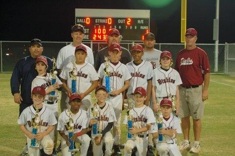 2009_10urrss_0308_champs